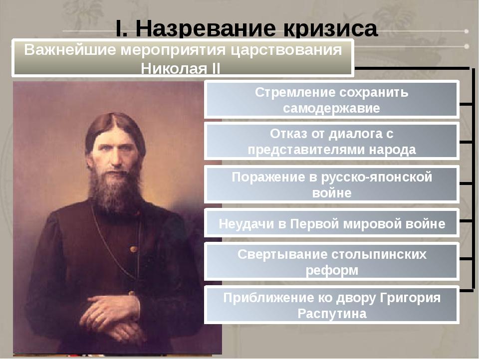 I. Назревание кризиса Важнейшие мероприятия царствования Николая II Стремлени...