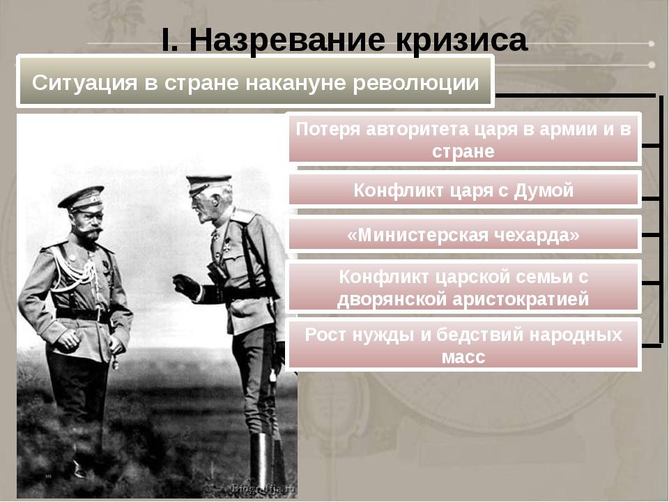 Ситуация в стране накануне революции Потеря авторитета царя в армии и в стран...