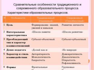 Сравнительные особенности традиционного и современного образовательного проце