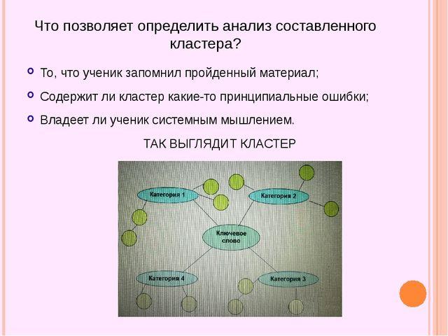 Что позволяет определить анализ составленного кластера? То, что ученик запомн...