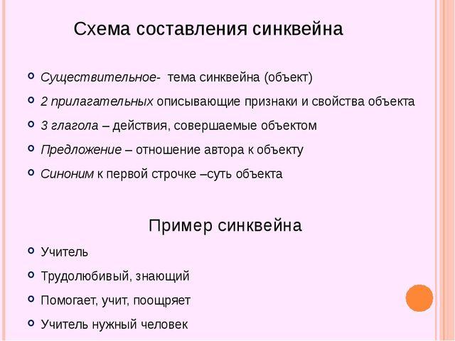 Схема составления синквейна Существительное- тема синквейна (объект) 2 прилаг...