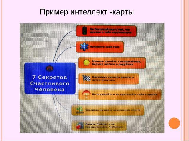 Пример интеллект -карты