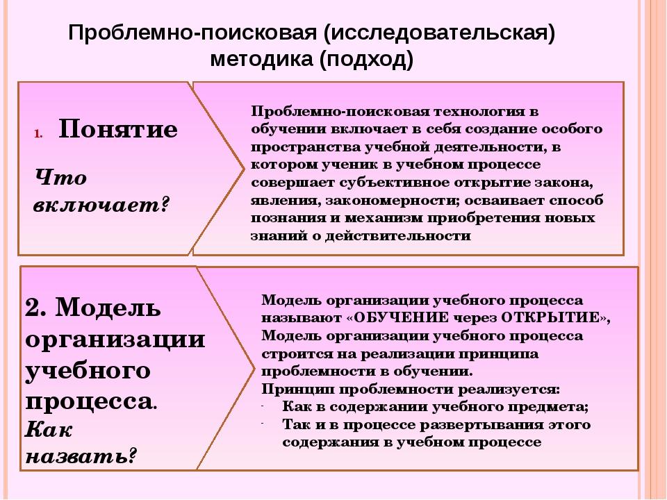 Проблемно-поисковая (исследовательская) методика (подход) Проблемно-поисковая...