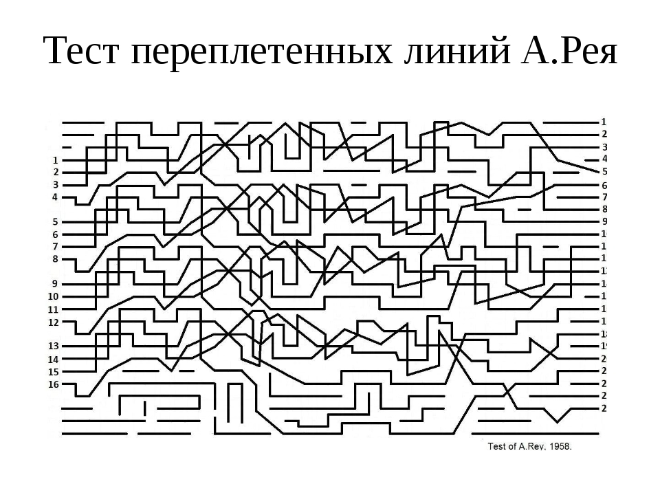 Тест переплетенных линий А.Рея