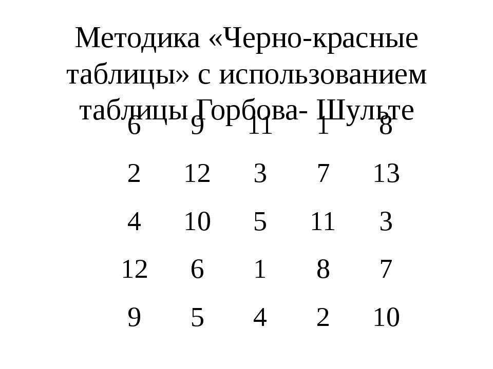 Методика «Черно-красные таблицы» с использованием таблицы Горбова- Шульте 6 9...