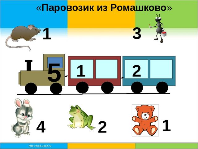 5 1 2 3 1 1 2 4 «Паровозик из Ромашково»