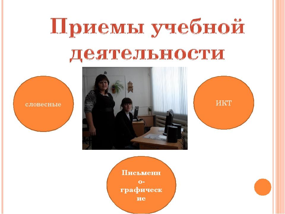 словесные ИКТ Письменно-графические