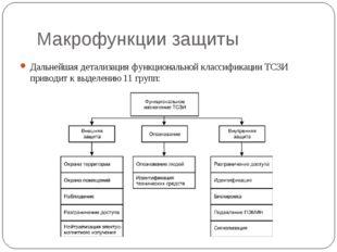 Макрофункции защиты Дальнейшая детализация функциональной классификации ТСЗИ