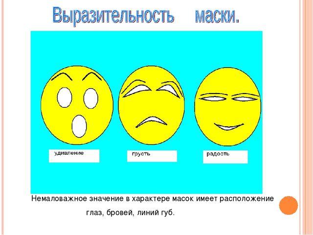 Немаловажное значение в характере масок имеет расположение глаз, бровей, лин...