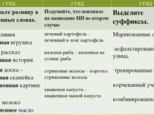 ИССЛЕДОВАТЕЛЬСКАЯ РАБОТА 1 РЯД 2 РЯД 3 РЯД Обозначьте разницу в выделенных сл