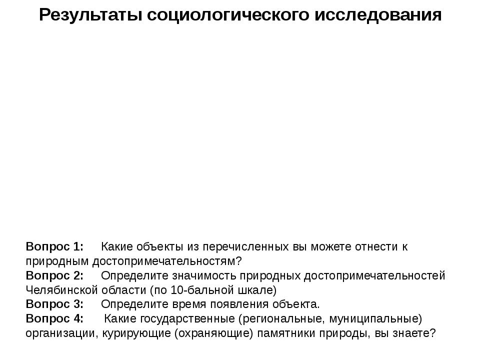 Результаты социологического исследования Вопрос 1: Какие объекты из перечисле...