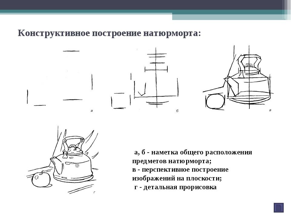 Конструктивное построение натюрморта: а, б - наметка общего расположения пред...