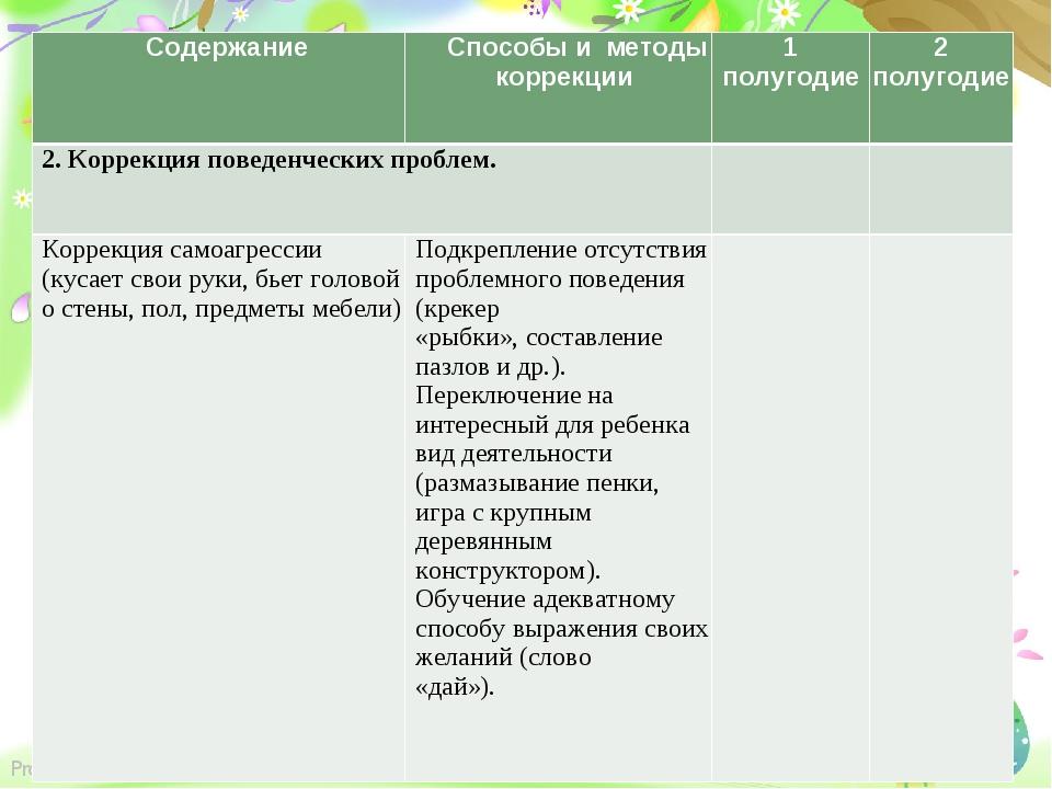 СодержаниеСпособы и методы коррекции1 полугодие2 полугодие 2. Коррекция по...