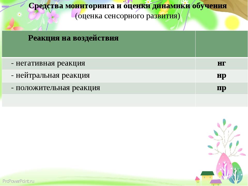 Средства мониторинга и оценки динамики обучения (оценка сенсорного развития)...