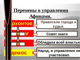 Правители города и судьи. Совет знати Народ, в управлении не участвовал. Обла