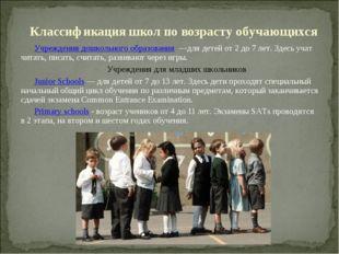 Классификация школ по возрасту обучающихся Учреждения дошкольного образования