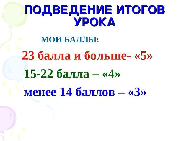ПОДВЕДЕНИЕ ИТОГОВ УРОКА МОИ БАЛЛЫ: 23 балла и больше- «5» 15-22 балла – «4» м...