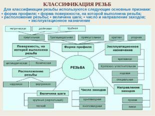 КЛАССИФИКАЦИЯ РЕЗЬБ Для классификации резьбы используются следующие основные