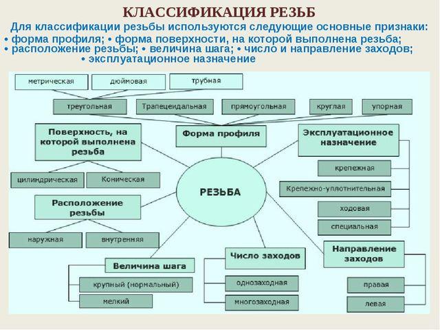 КЛАССИФИКАЦИЯ РЕЗЬБ Для классификации резьбы используются следующие основные...