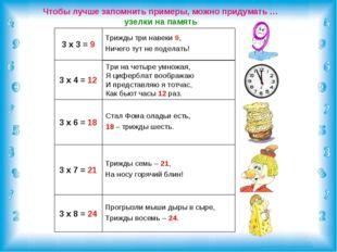 3 х 3 = 9 Трижды три навеки 9, Ничего тут не поделать! 3 х 4 = 12 Три на четы