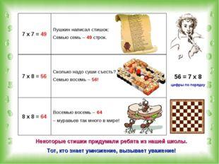 7 х 7 = 49 Пушкин написал стишок: Семью семь – 49 строк. 7 х 8 = 56 Сколько н