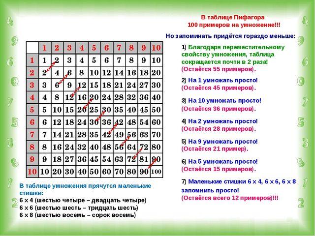 1 2 3 4 5 6 7 10 9 8 1 1 2 3 4 5 6 7 10 9 8 2 2 4 6 8 10 12 14 20 18 16 3 3 6...