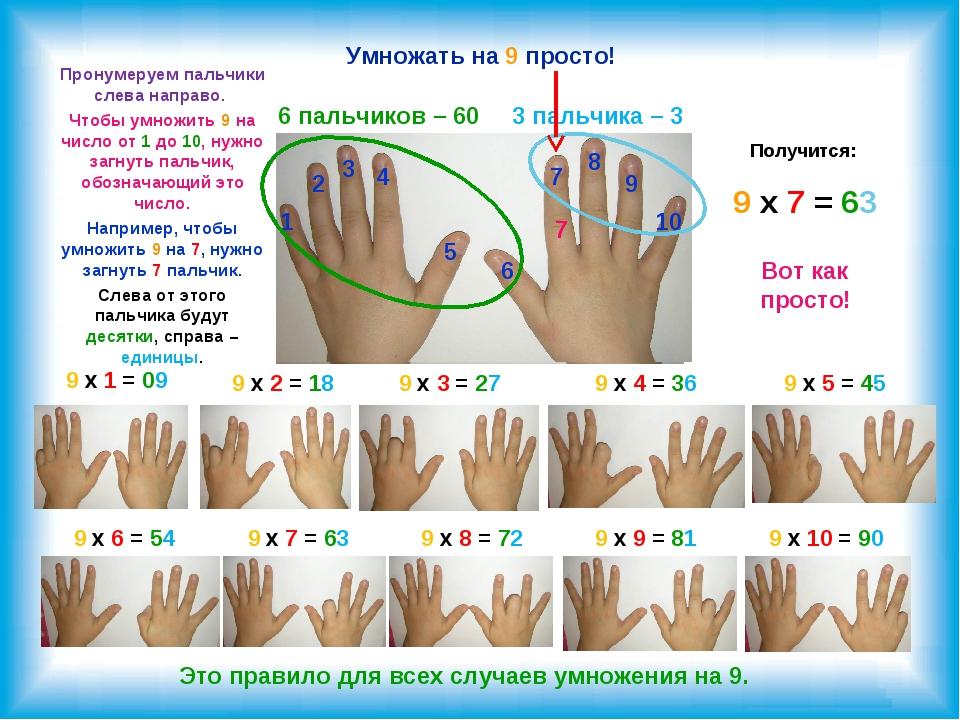 Умножать на 9 просто! 1 2 3 4 5 6 7 8 9 10 Пронумеруем пальчики слева направо...