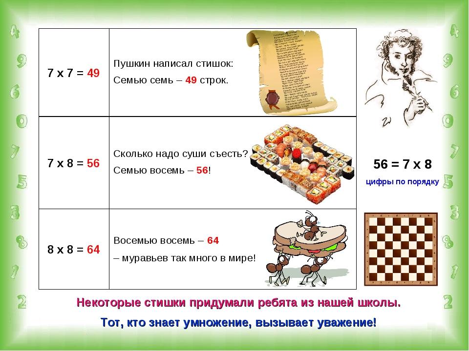 7 х 7 = 49 Пушкин написал стишок: Семью семь – 49 строк. 7 х 8 = 56 Сколько н...