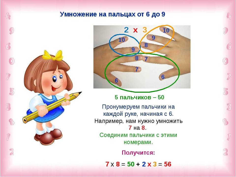 Умножение на пальцах от 6 до 9 6 7 9 10 6 8 9 10 2 3 5 пальчиков – 50 Пронуме...