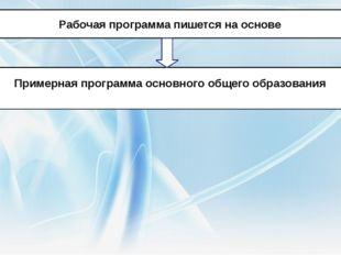 Рабочая программа пишется на основе Примерная программа основного общего обра