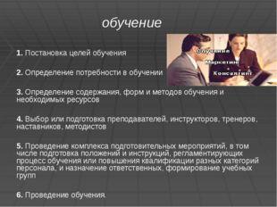 1. Постановка целей обучения 2. Определение потребности в обучении 3. Определ