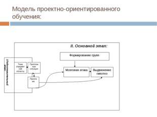 Модель проектно-ориентированного обучения: I.Подготовительный этап: Тема (пре