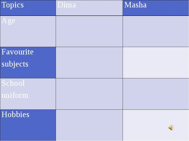 Topics Dima Masha Age    Favourite subjects   School uniform   Hobbies...