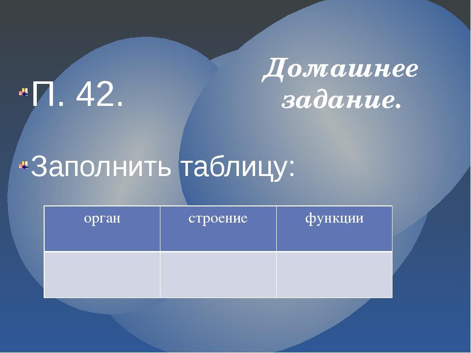 Домашнее задание. П. 42. Заполнить таблицу: орган строение функции