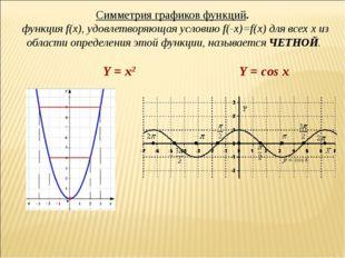 Симметрия графиков функций.  функция f(x), удовлетворяющая условию f(-x)=f(x