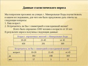 Данные статистического опроса Мы попросили прохожих на улицах г. Минеральные