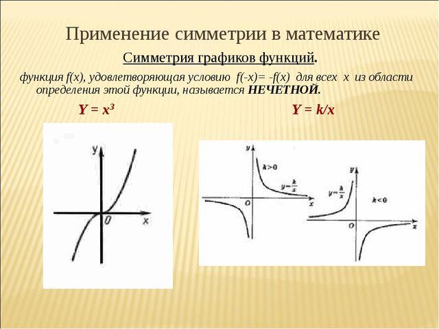 Применение симметрии в математике Симметрия графиков функций.  функция f(x),...