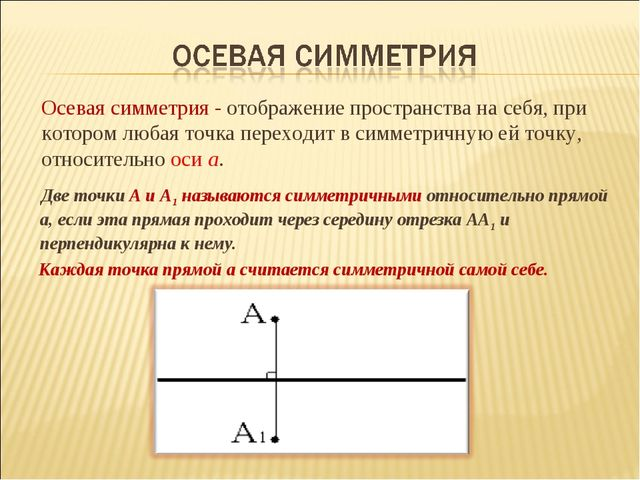 Две точки А и А1 называются симметричными относительно прямой а, если эта пр...