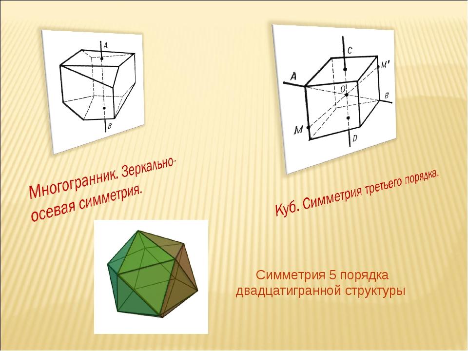 Cимметрия 5 порядка двадцатигранной структуры