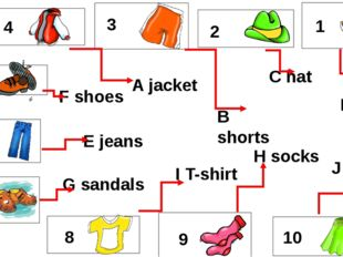 A jacket B shorts C hat D coat E jeans F shoes G sandals H socks I T-shirt J