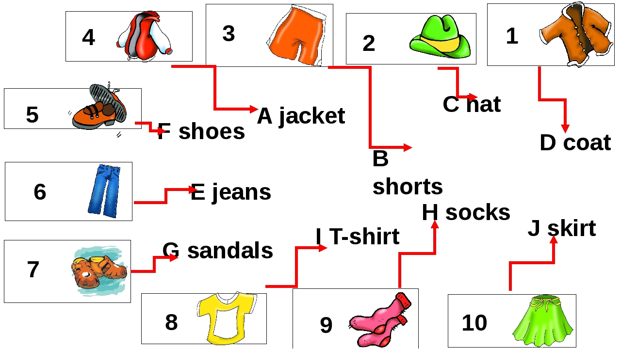 A jacket B shorts C hat D coat E jeans F shoes G sandals H socks I T-shirt J...