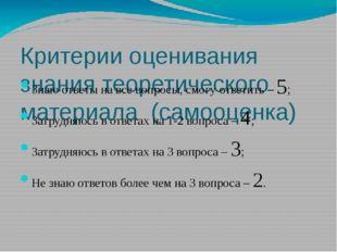 Критерии оценивания знания теоретического материала (самооценка) Знаю ответы