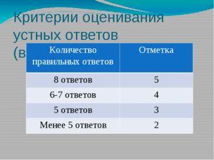 Критерии оценивания устных ответов (взаимооценка) Количествоправильных ответо