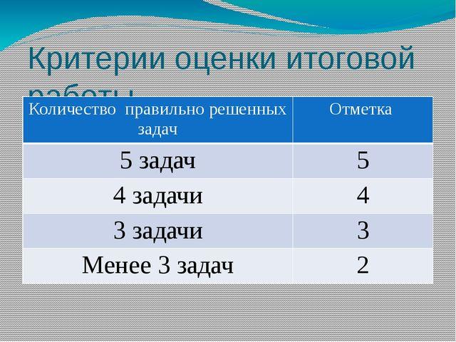 Критерии оценки итоговой работы Количество правильно решенных задач Отметка 5...
