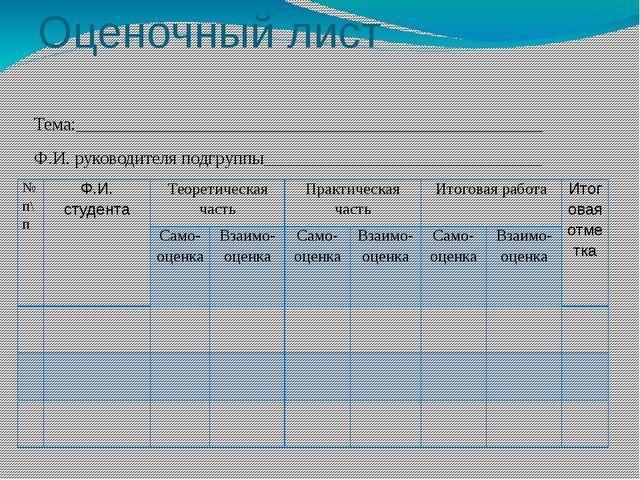 Оценочный лист Тема:____________________________________________________ Ф.И....
