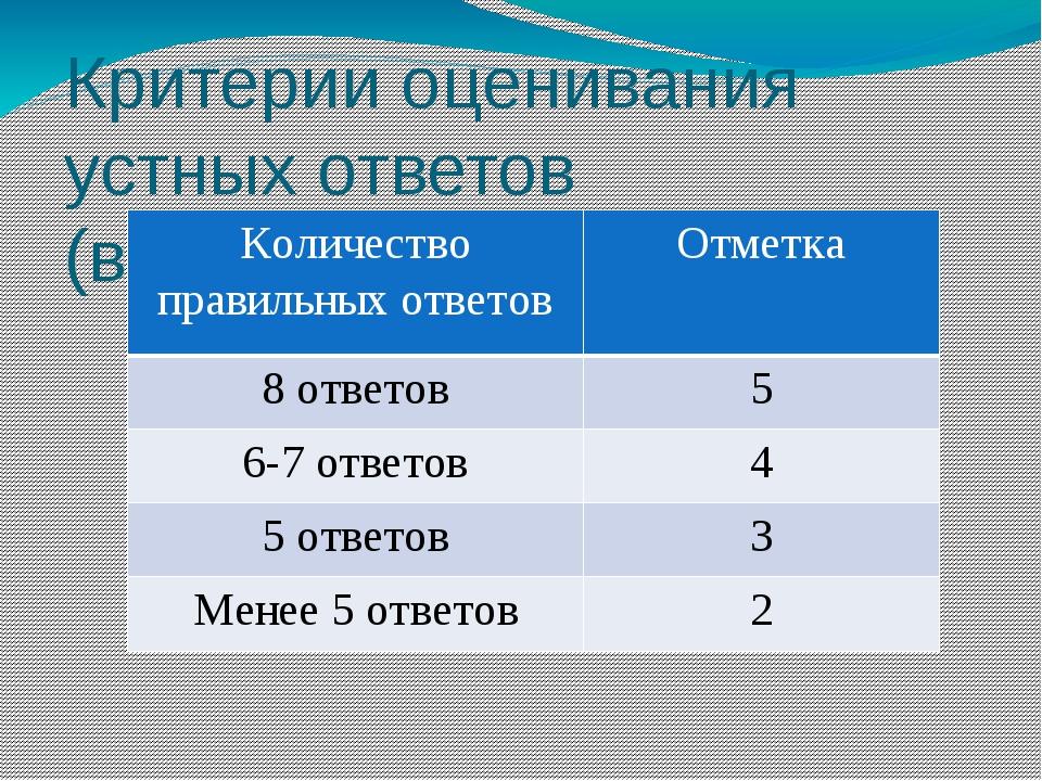 Критерии оценивания устных ответов (взаимооценка) Количествоправильных ответо...