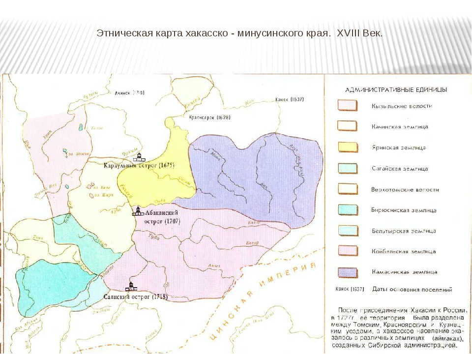 Этническая карта хакасско - минусинского края. XVIII Век.
