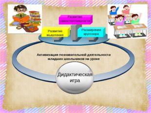 Развитие мышления Расширение кругозора Развитие самостоятельности Активизация