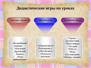 Дидактические игры на уроках «Паровозик из Ромашково » «Футболист» «Капли и з