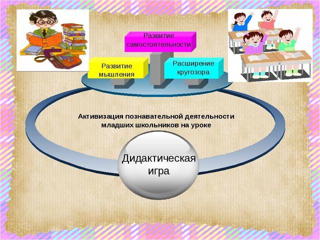 Развитие мышления Расширение кругозора Развитие самостоятельности Активизация...